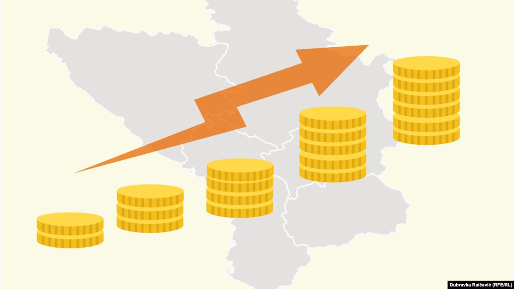 Izveštaj UN: Srbija prva po prilivu stranih investicija na Zapadnom Balkanu
