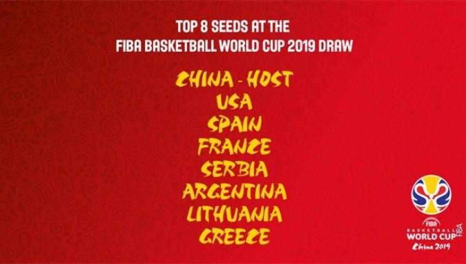 Srbija među nosiocima na Mundobasketu