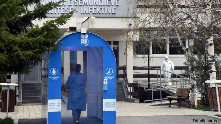 Na Kosovu 4.800 aktivnih slučajeva koronavirusa