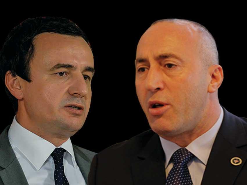 Bota sot:Kurti u prednosti u odnosu na Haradinaja