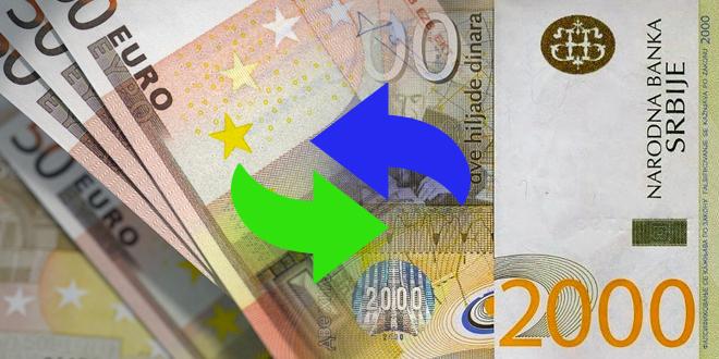 Dinar stabilan, kurs sutra 117,5563