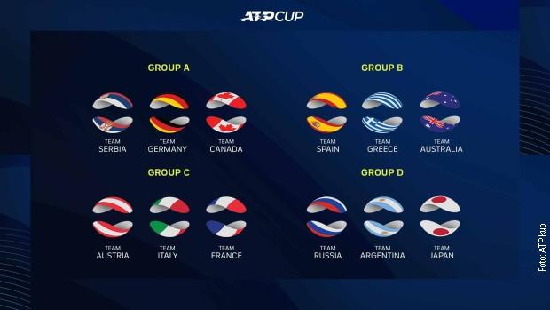 Teška grupa za Srbiju na ATP kupu