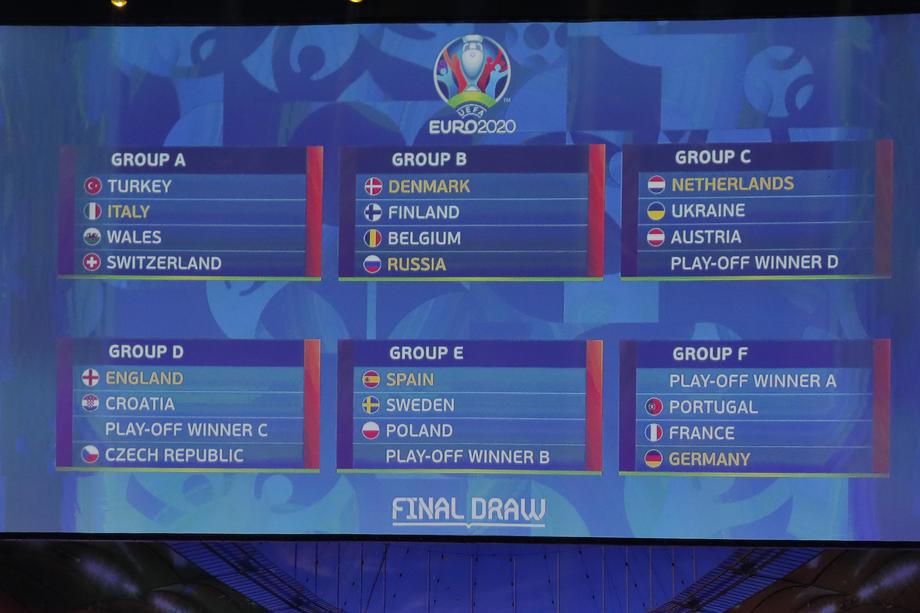 Srbija na Englesku, Hrvatsku i Češku, ako ode na EP
