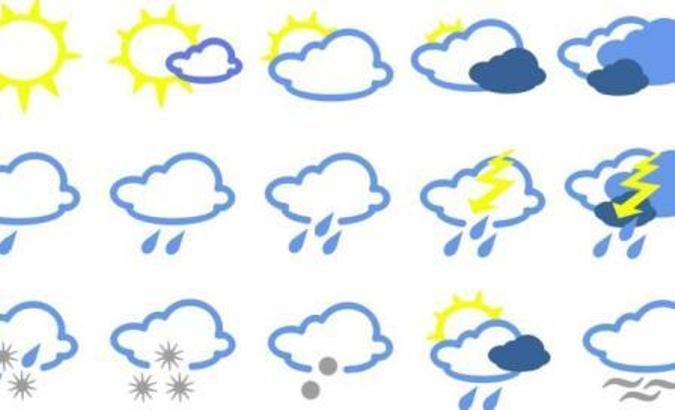 Oblačno i suvo